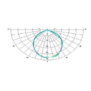 5Вт Светильник ЖКХ Холодный Свет OK-HL-5-СW-303