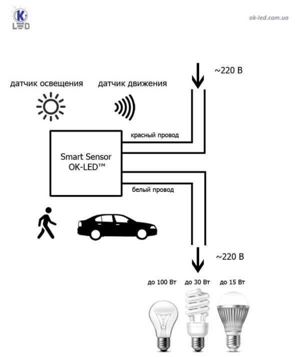 схема включения датчика движения OK-LED ТД Одескабель